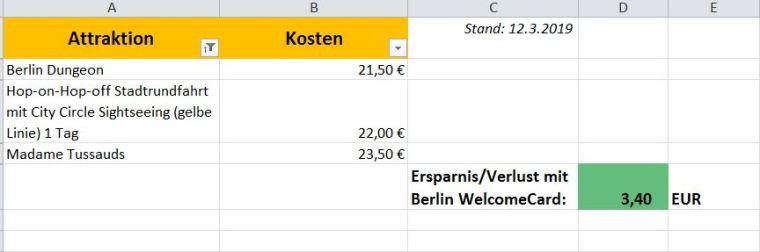 Lohnt sich die Berlin WelcomeCard_Rechenbeispiel